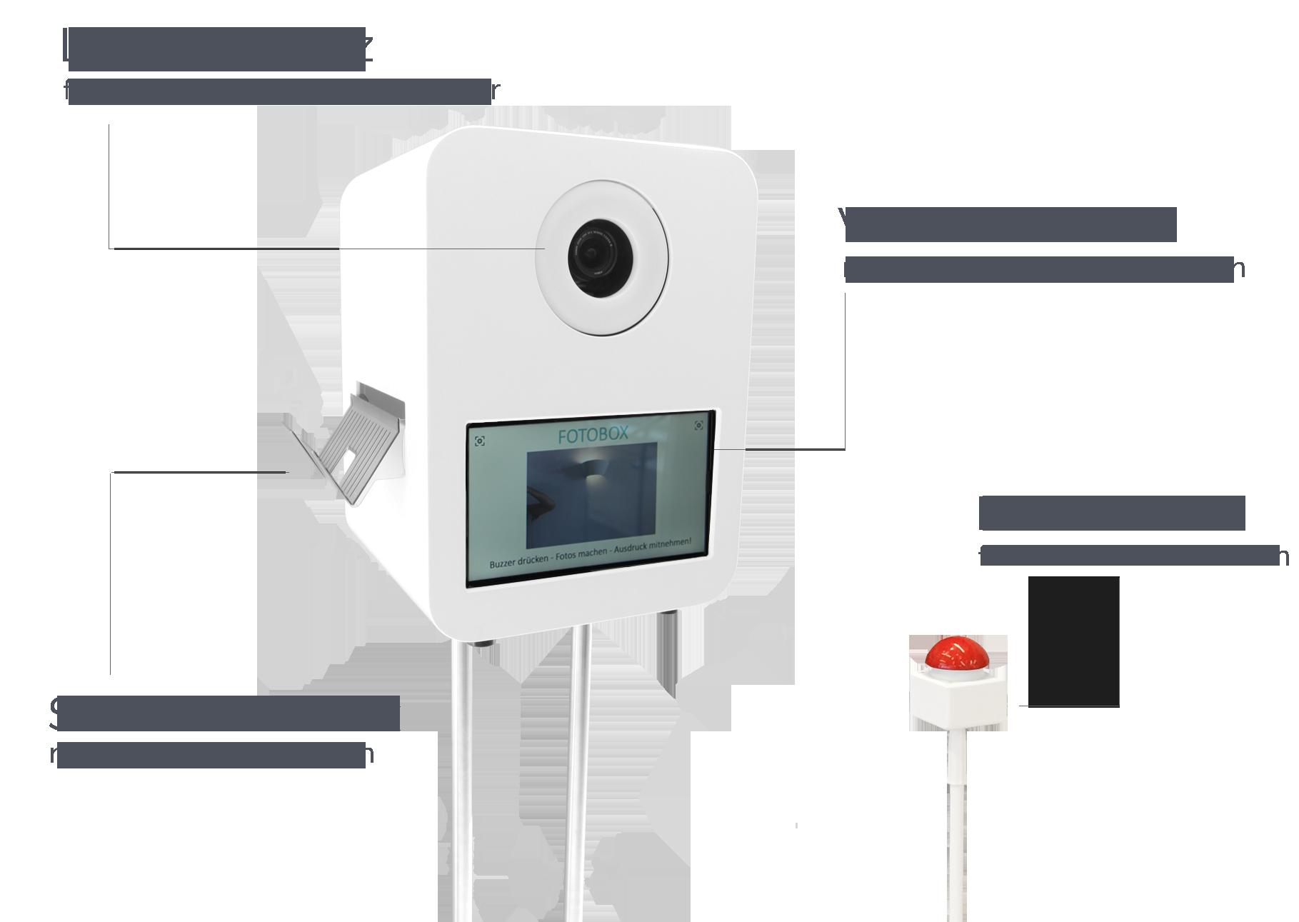 fotobox-wuerzburg-bedienung